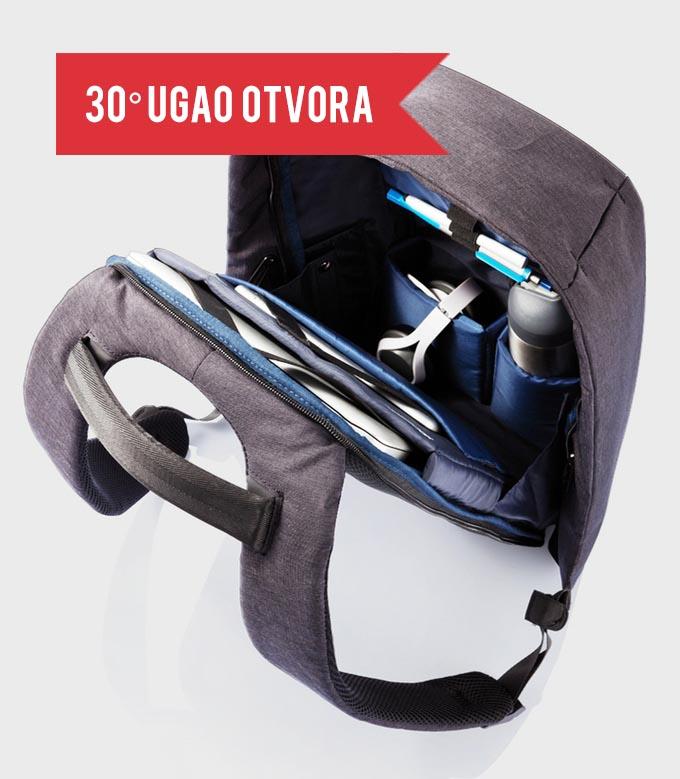 ranac iznutra, torba za laptop i tablet