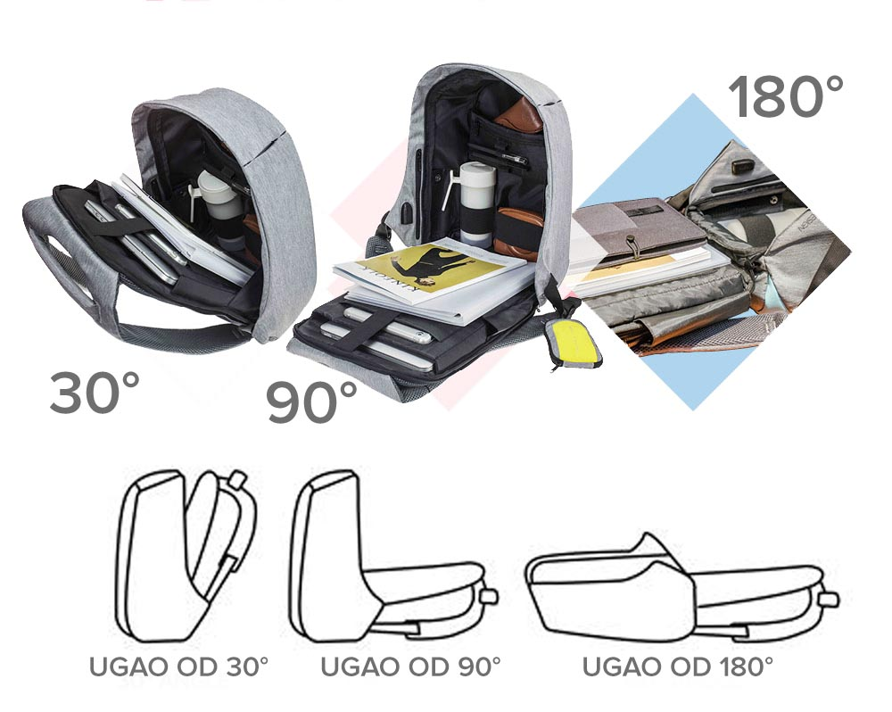 Otvaranje ruksaka Boban, tri načina